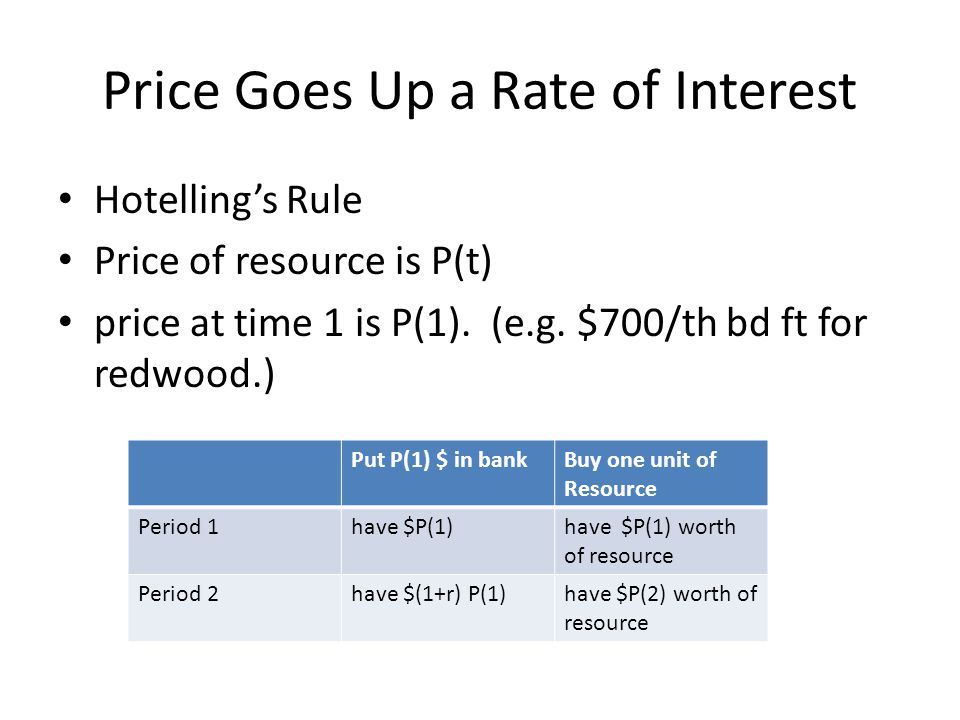 Price Goes Up a Rate of Interest Hotelling's Rule Price of resource is P(t) price at time 1 is P(1).