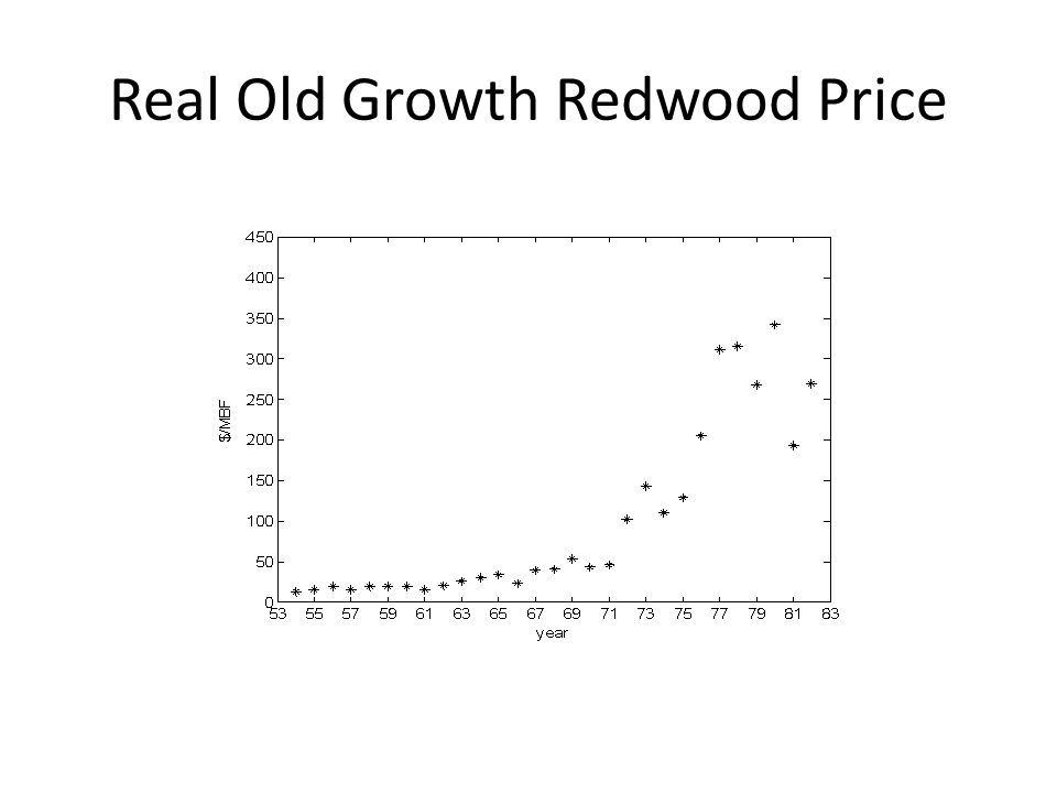 Real Old Growth Redwood Price