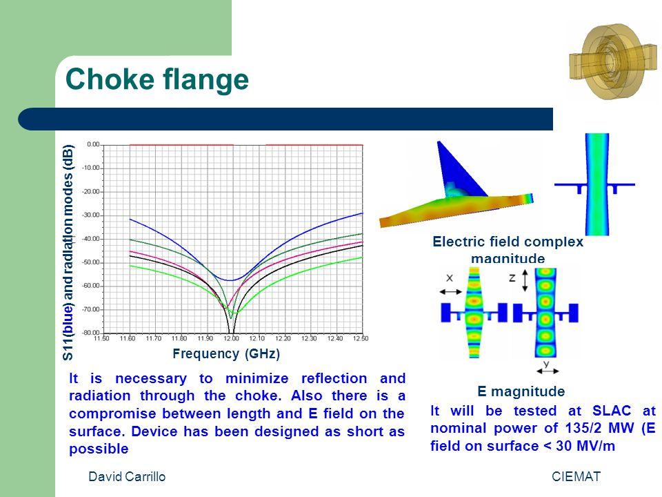 David Carrillo CIEMAT X-shift Frequency (GHz) S11 (dB) 0.2 0.5 mm 0.0 0.3 mm Choke flange.