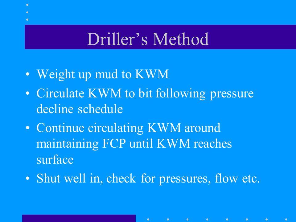 Driller's Method Weight up mud to KWM Circulate KWM to bit following pressure decline schedule Continue circulating KWM around maintaining FCP until K