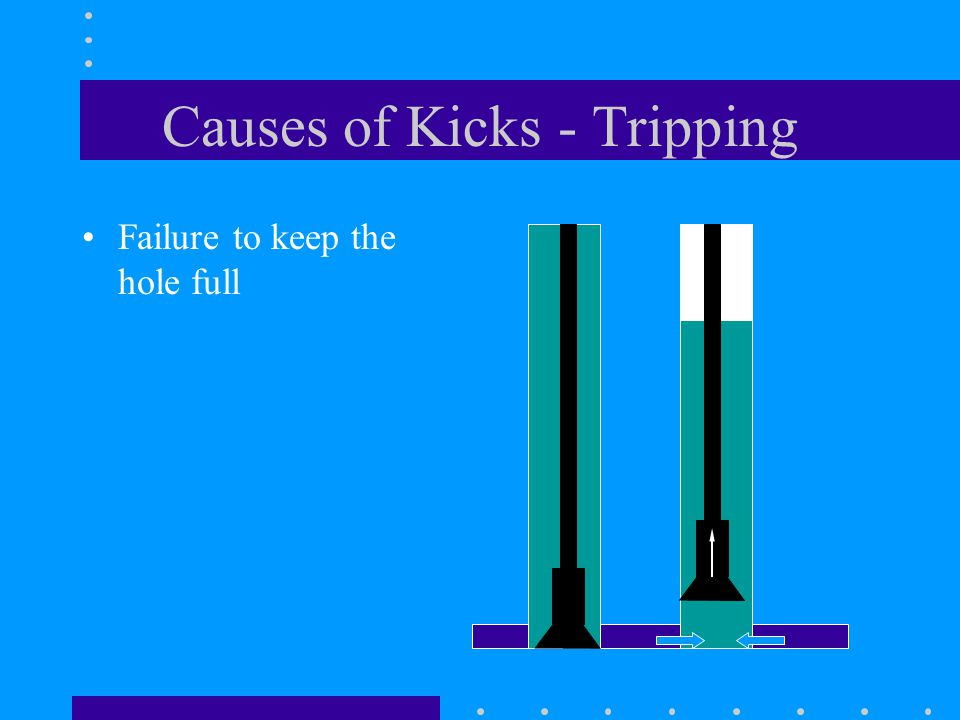 Causes of Kicks - Tripping Failure to keep the hole full