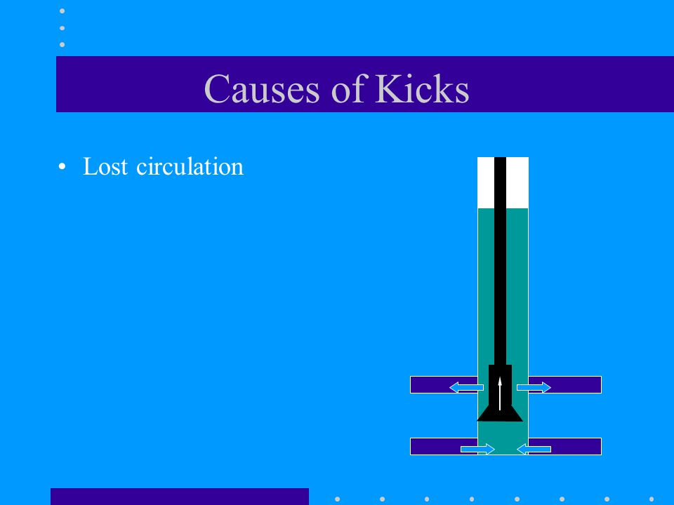 Causes of Kicks - Drilling Insufficient density of drilling fluid Drilling into Abnormal pressure