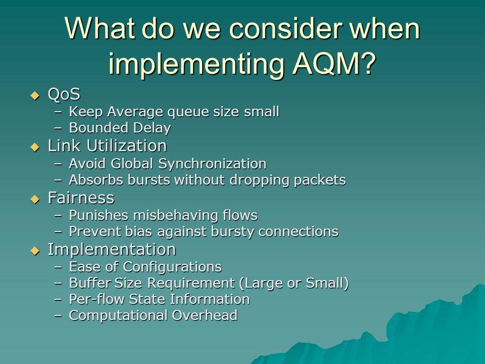 AQM Algorithms