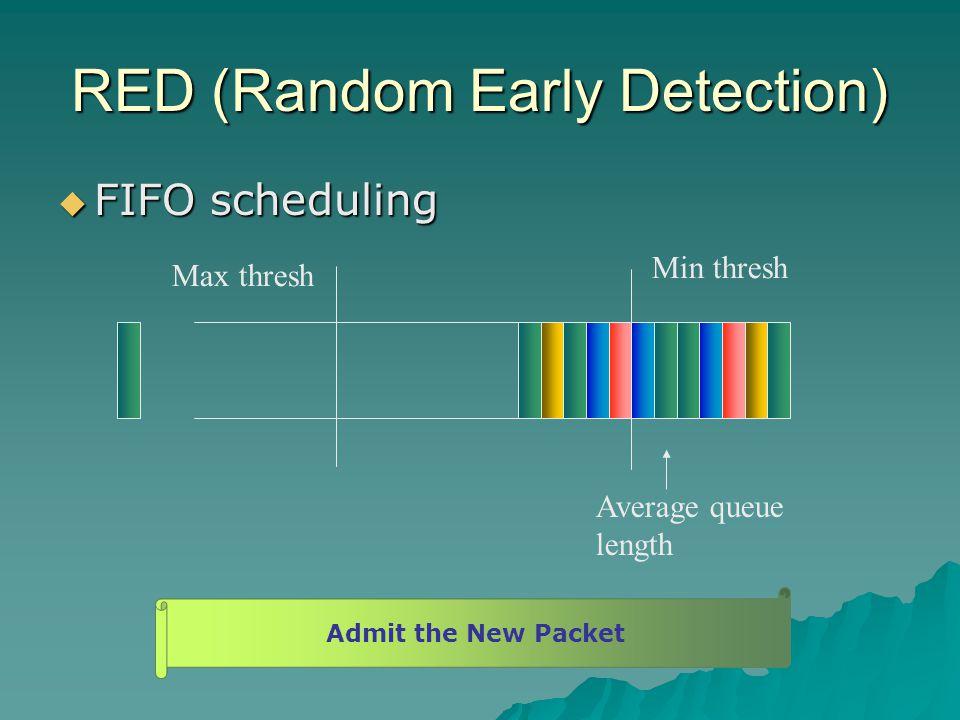 RED (Cont'd) Min thresh Max thresh Average queue length Case 2: Average Queue Length between Min.