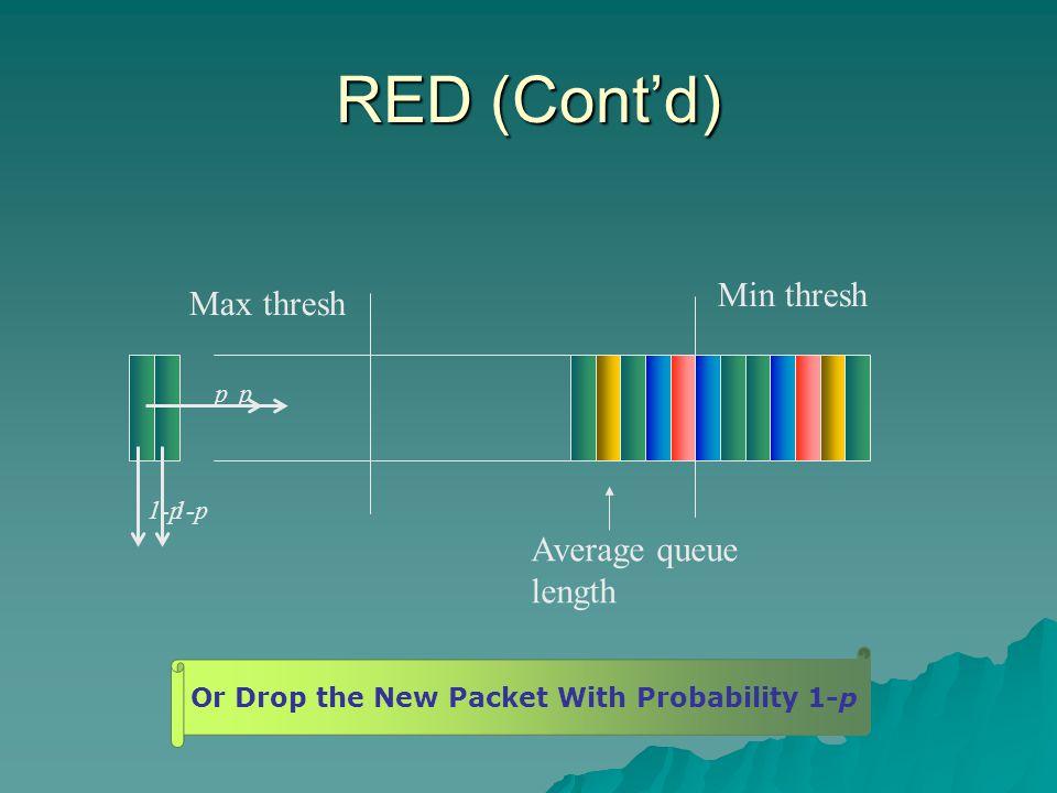 RED (Cont'd) Min thresh Max thresh Average queue length Case 3: Avg.