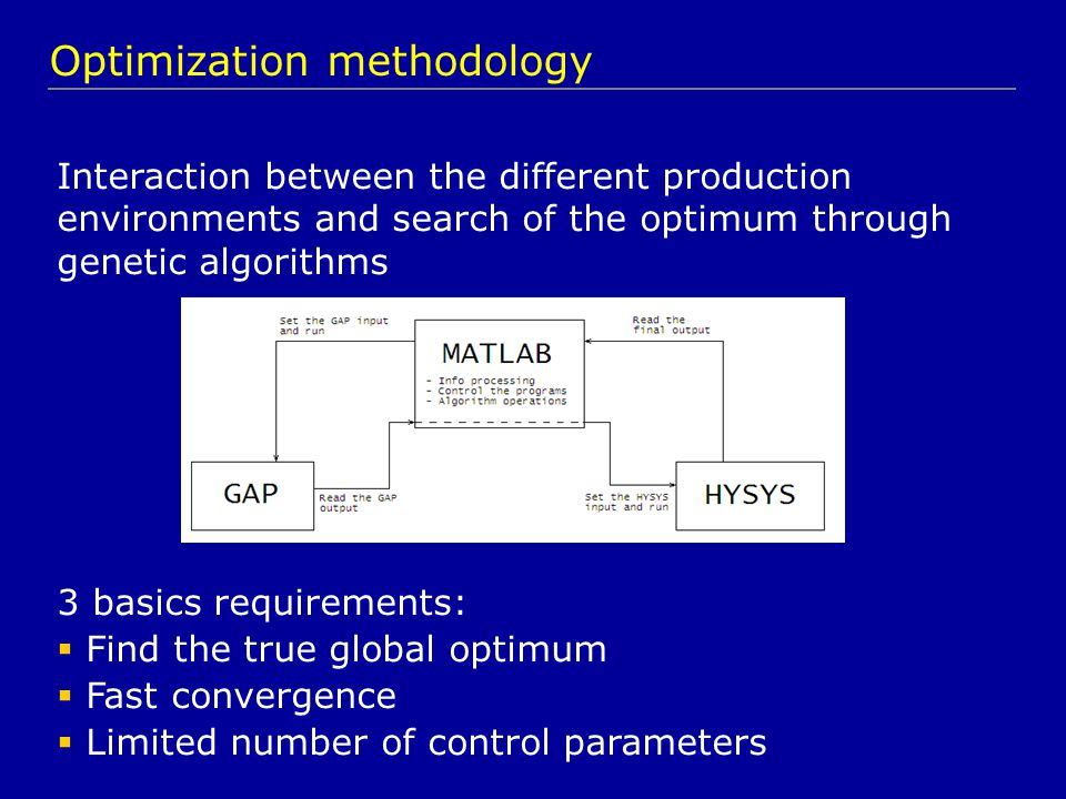 Interaction between the different production environments and search of the optimum through genetic algorithms 3 basics requirements:  Find the true global optimum  Fast convergence  Limited number of control parameters Optimization methodology