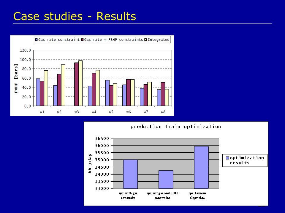 22 Case studies - Results
