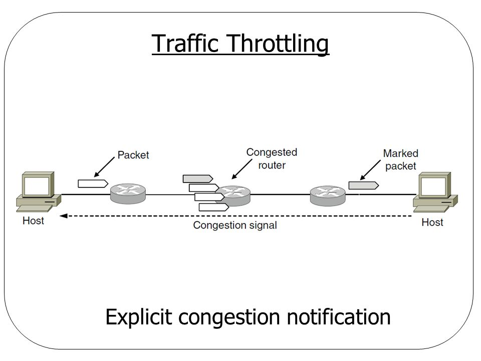Traffic Throttling Explicit congestion notification