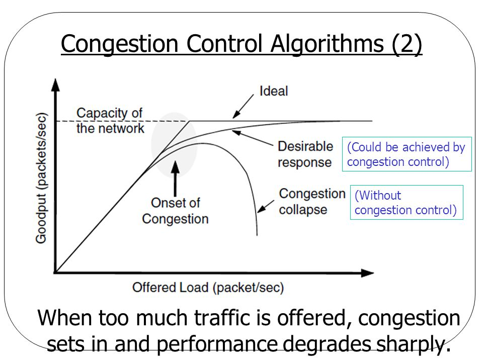 Congestion Control Algorithms (2) When too much traffic is offered, congestion sets in and performance degrades sharply. (Could be achieved by congest