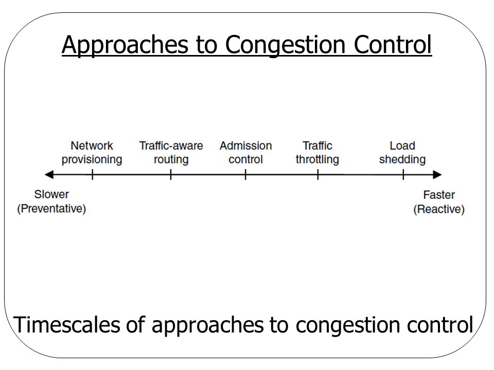 Approaches to Congestion Control Timescales of approaches to congestion control