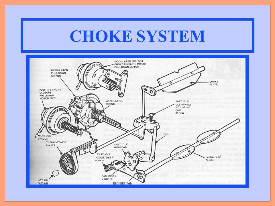 CHOKE SYSTEM