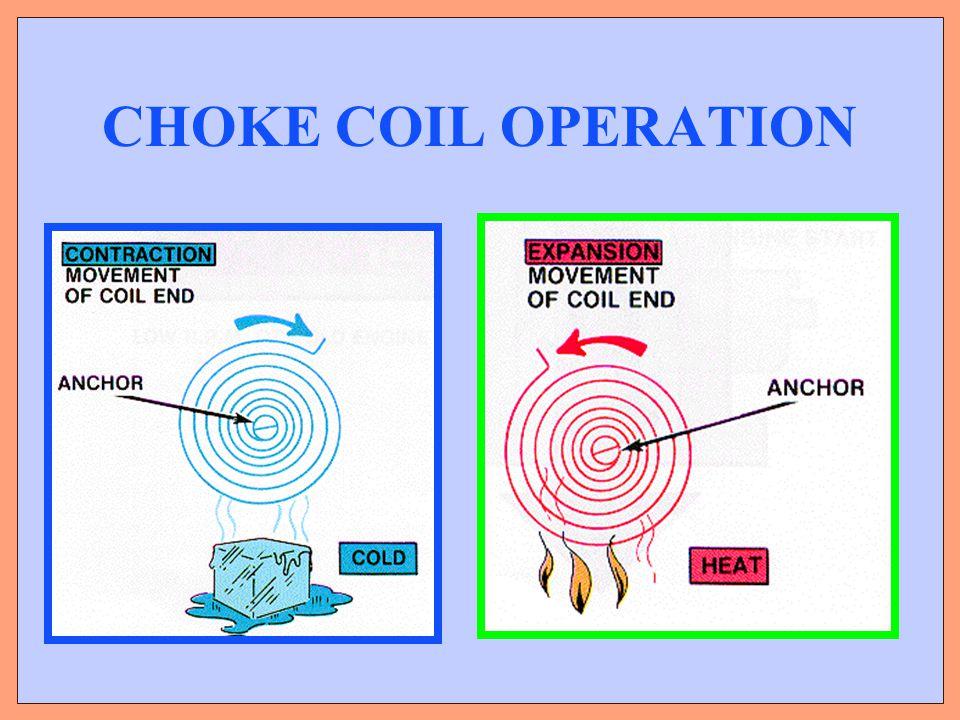CHOKE COIL OPERATION