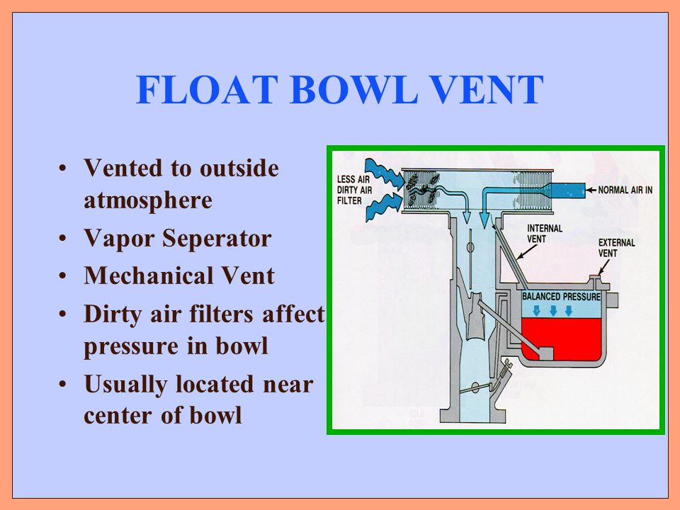 FLOAT BOWL VENT Vented to outside atmosphere Vapor Seperator Mechanical Vent Dirty air filters affect pressure in bowl Usually located near center of bowl