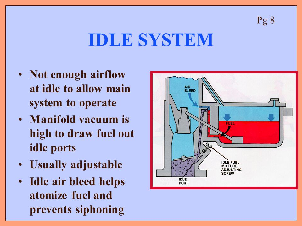 IDLE SYSTEM Not enough airflow at idle to allow main system to operate Manifold vacuum is high to draw fuel out idle ports Usually adjustable Idle air bleed helps atomize fuel and prevents siphoning Pg 8
