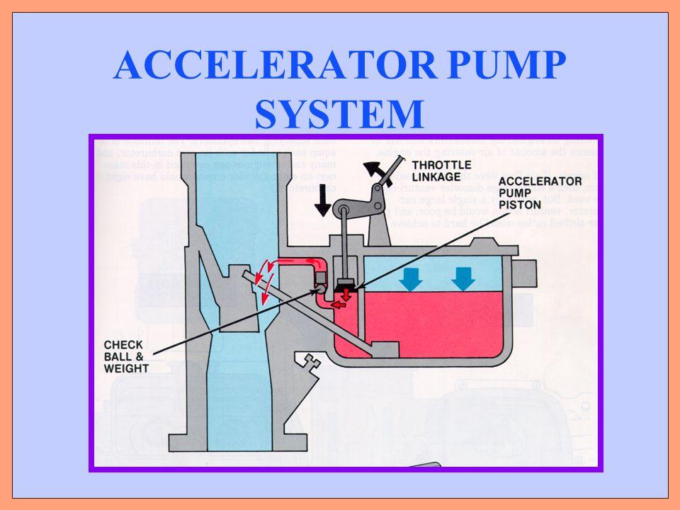 ACCELERATOR PUMP SYSTEM