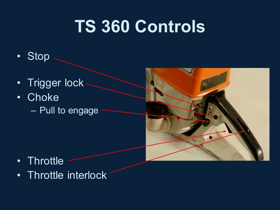 TS 360 Controls Stop Trigger lock Choke –Pull to engage Throttle Throttle interlock
