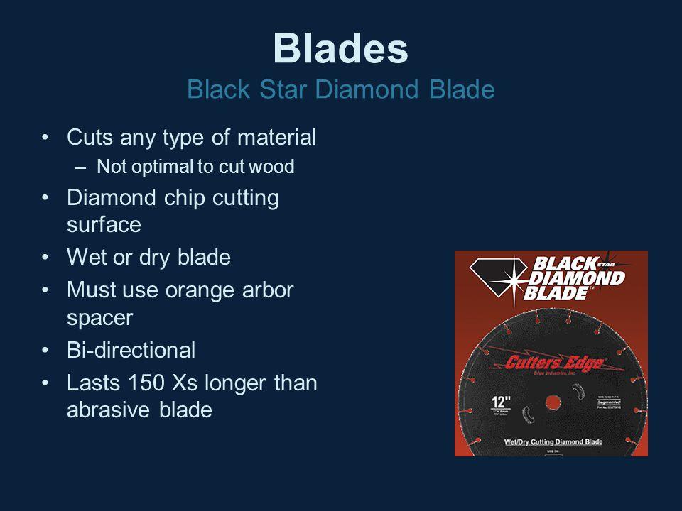 Blades Diamond Chunk Cuts wood, sheet metal, stucco and other like building materials Diamond chunk cutting surface Bi-directional