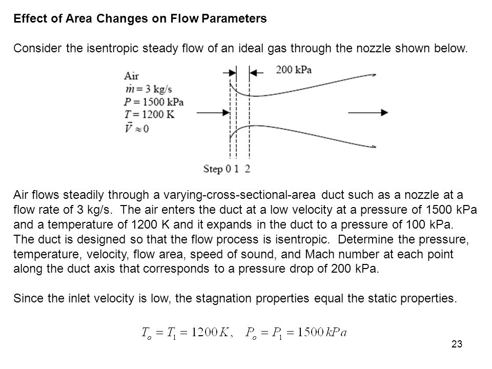 23 Effect of Area Changes on Flow Parameters Consider the isentropic steady flow of an ideal gas through the nozzle shown below. Air flows steadily th