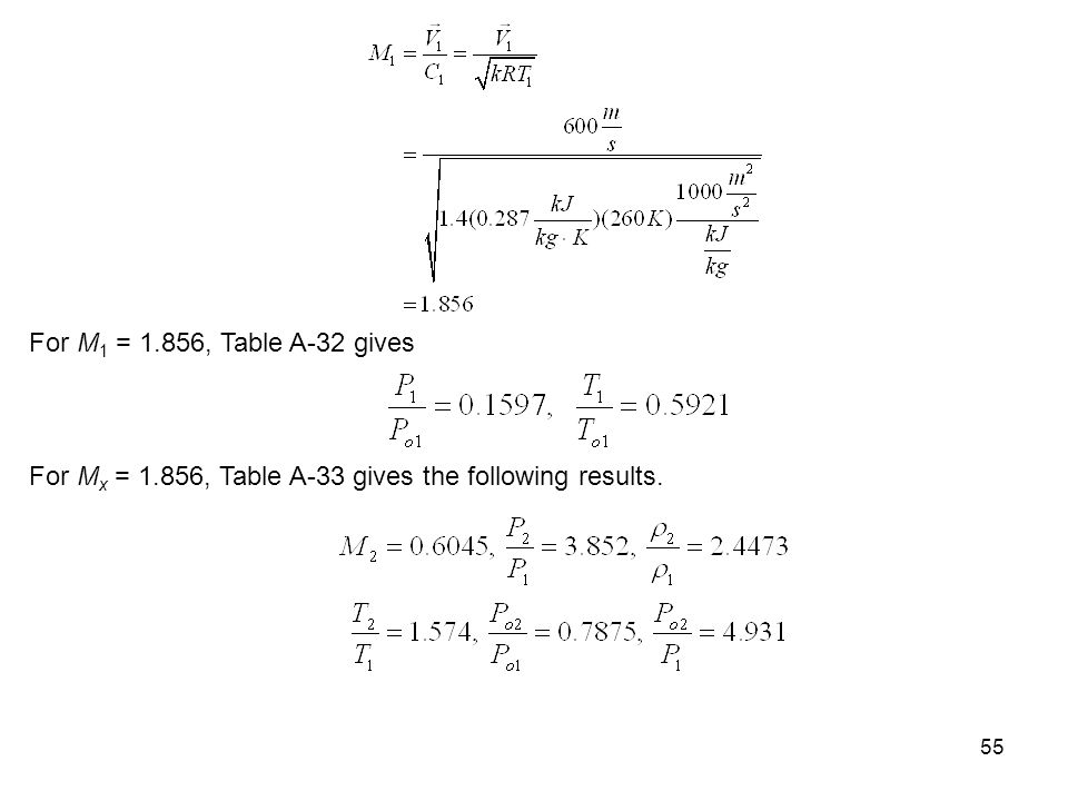 55 For M 1 = 1.856, Table A-32 gives For M x = 1.856, Table A-33 gives the following results.
