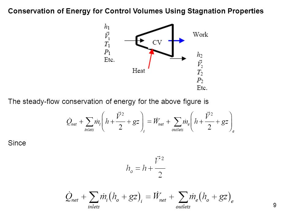 9 Conservation of Energy for Control Volumes Using Stagnation Properties The steady-flow conservation of energy for the above figure is Since