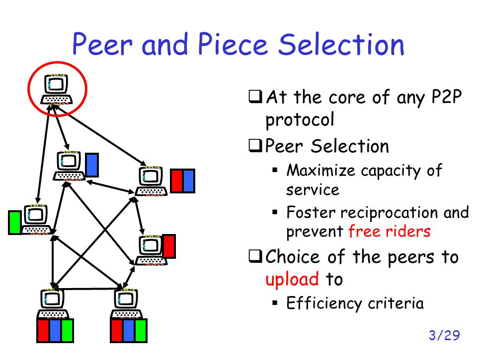 3/29 Peer and Piece Selection  At the core of any P2P protocol  Peer Selection  Maximize capacity of service  Foster reciprocation and prevent free riders  Choice of the peers to upload to  Efficiency criteria