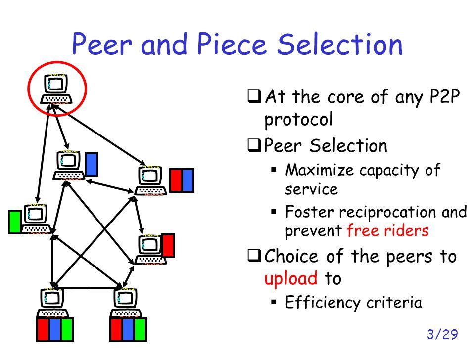 14/29 Outline  Background and motivation  Methodology  Results  Rarest first algorithm  Choke algorithm  Conclusion