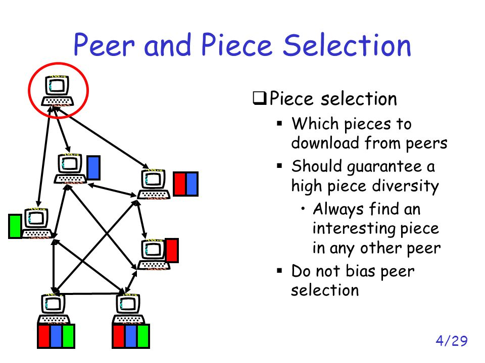 5/29  Choke algorithm  Local and remote peers  Choke and unchoke  Leechers: upload to the peers (unchoke) from which we are downloading the fastest Reevaluate periodically (10s)  Optimistic unchoke Reevaluate periodically (30s)  3 unchoke + 1 optimistic unchoke  Seeds: refer to the paper Choke and Rarest First Algorithms