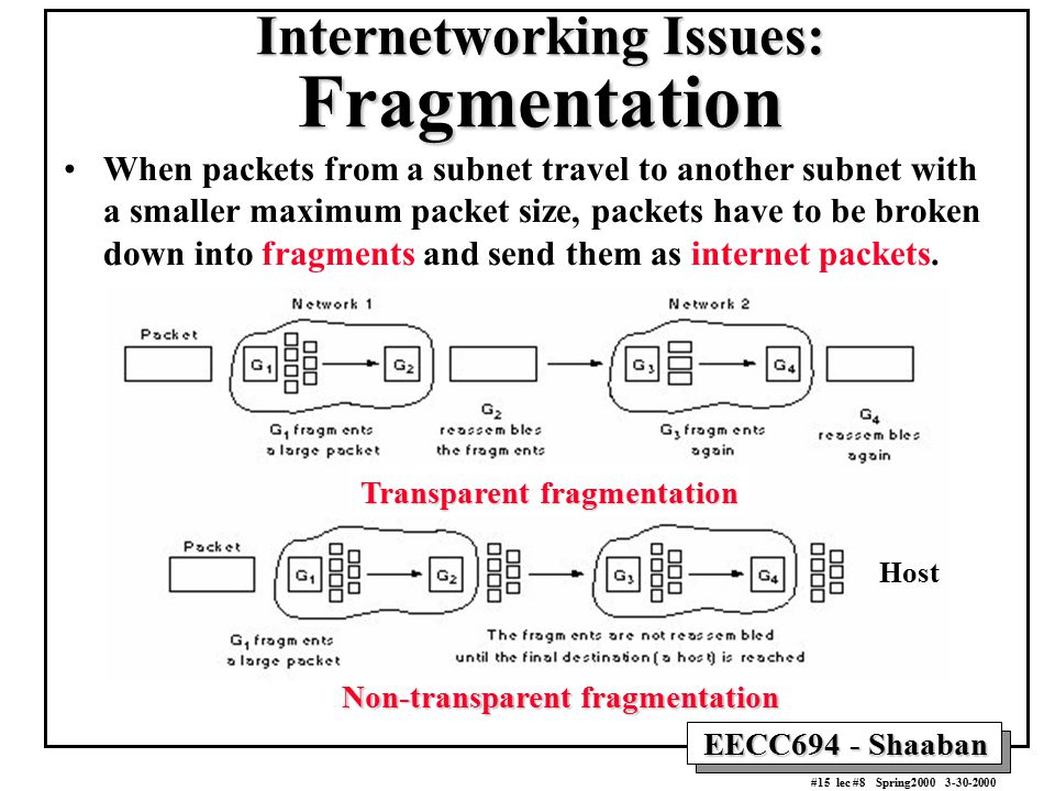 EECC694 - Shaaban #15 lec #8 Spring2000 3-30-2000 Internetworking Issues: Fragmentation When packets from a subnet travel to another subnet with a sma