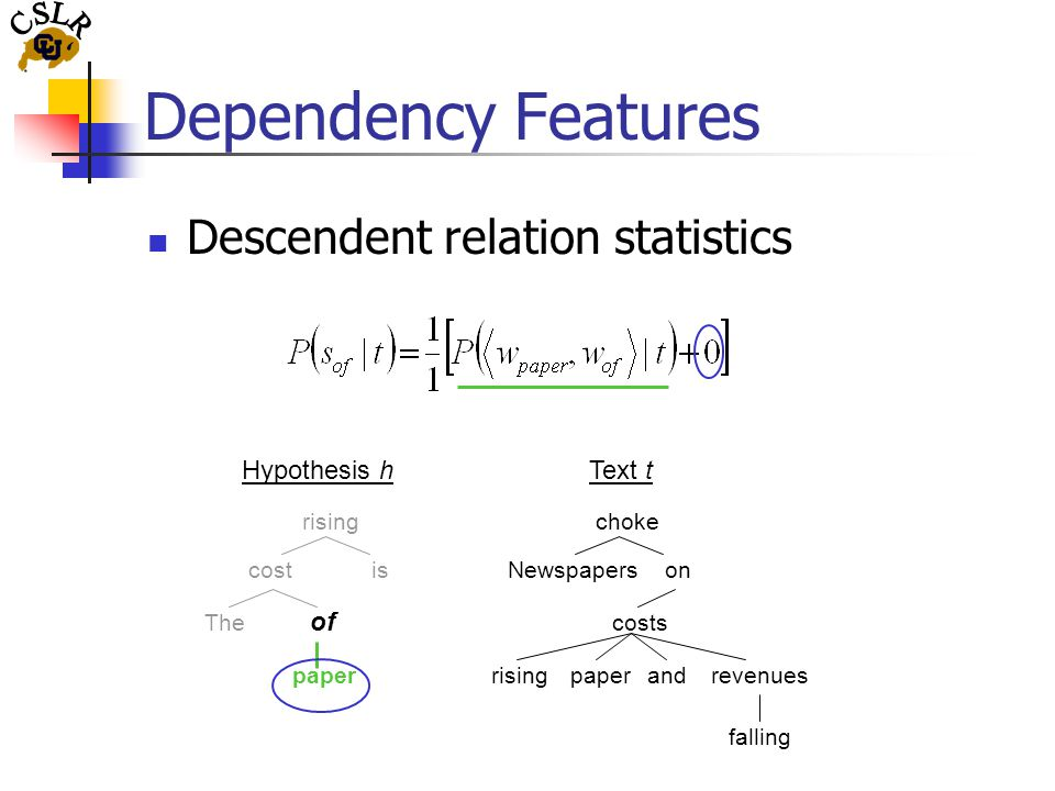 Dependency Features Hypothesis hText t rising costis The of paper choke Newspaperson costs and falling risingpaperrevenues Descendent relation statistics