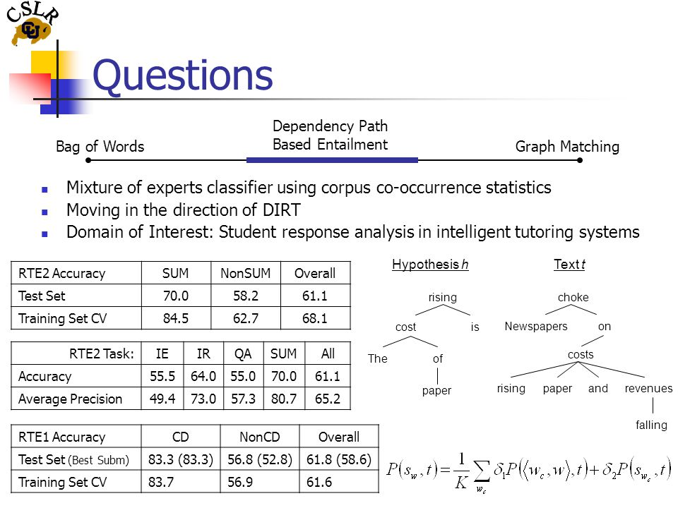Questions Mixture of experts classifier using corpus co-occurrence statistics Moving in the direction of DIRT Domain of Interest: Student response analysis in intelligent tutoring systems RTE2 Task:IEIRQASUMAll Accuracy55.564.055.070.061.1 Average Precision49.473.057.380.765.2 Bag of WordsGraph Matching Dependency Path Based Entailment Hypothesis h RTE2 AccuracySUMNonSUMOverall Test Set70.058.261.1 Training Set CV84.562.768.1 Text t rising costis Theof paper choke Newspaperson costs and falling risingpaperrevenues RTE1 AccuracyCDNonCDOverall Test Set (Best Subm) 83.3 (83.3)56.8 (52.8)61.8 (58.6) Training Set CV83.756.961.6