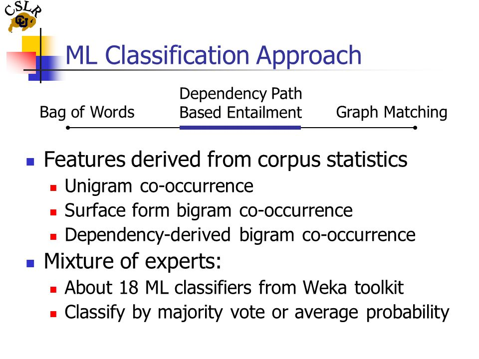 ML Classification Approach Features derived from corpus statistics Unigram co-occurrence Surface form bigram co-occurrence Dependency-derived bigram co-occurrence Mixture of experts: About 18 ML classifiers from Weka toolkit Classify by majority vote or average probability Bag of WordsGraph Matching Dependency Path Based Entailment