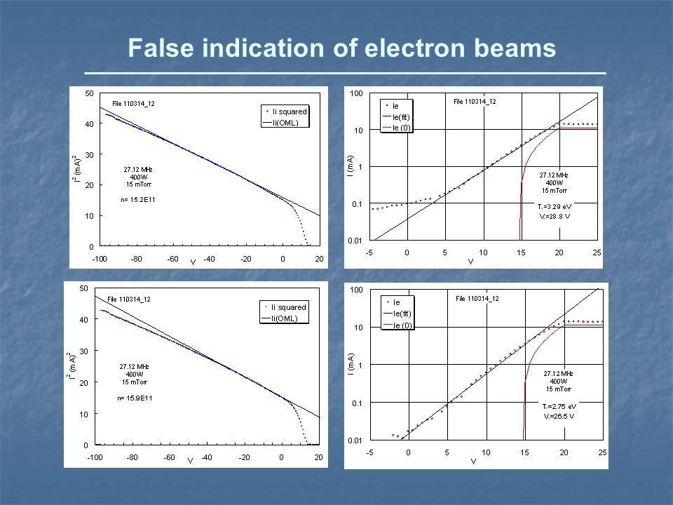 False indication of electron beams