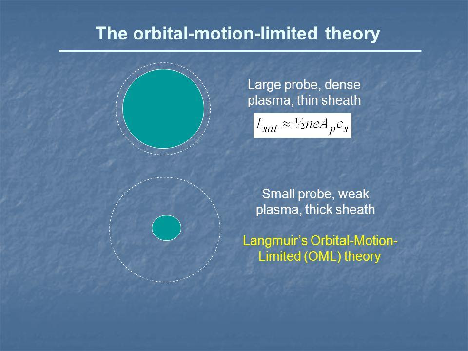 The orbital-motion-limited theory Large probe, dense plasma, thin sheath Small probe, weak plasma, thick sheath Langmuir's Orbital-Motion- Limited (OML) theory