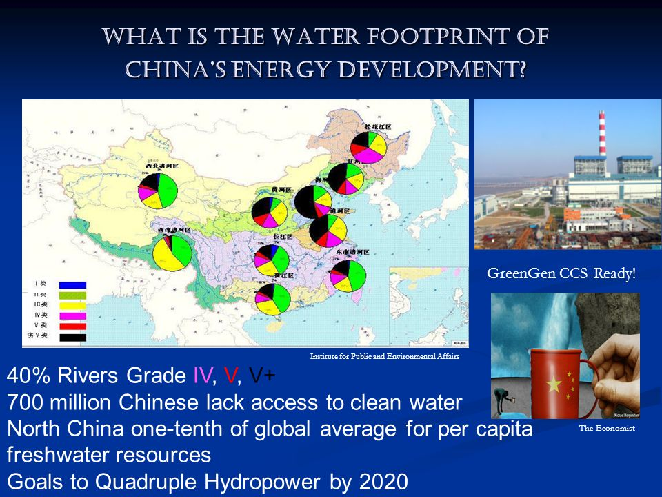 What is the Water Footprint of China's Energy Development.