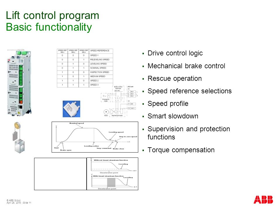 © ABB Group April 26, 2015 | Slide 11 Lift control program Basic functionality  Drive control logic  Mechanical brake control  Rescue operation  S