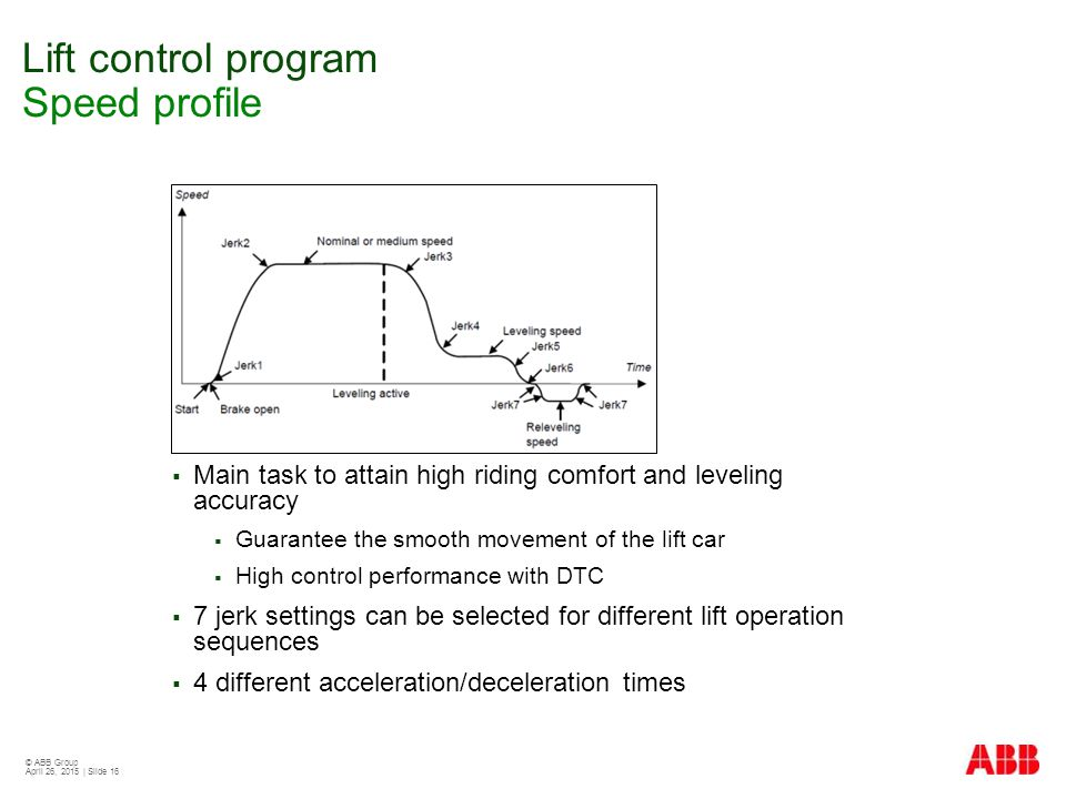 © ABB Group April 26, 2015 | Slide 16 Lift control program Speed profile  Main task to attain high riding comfort and leveling accuracy  Guarantee t