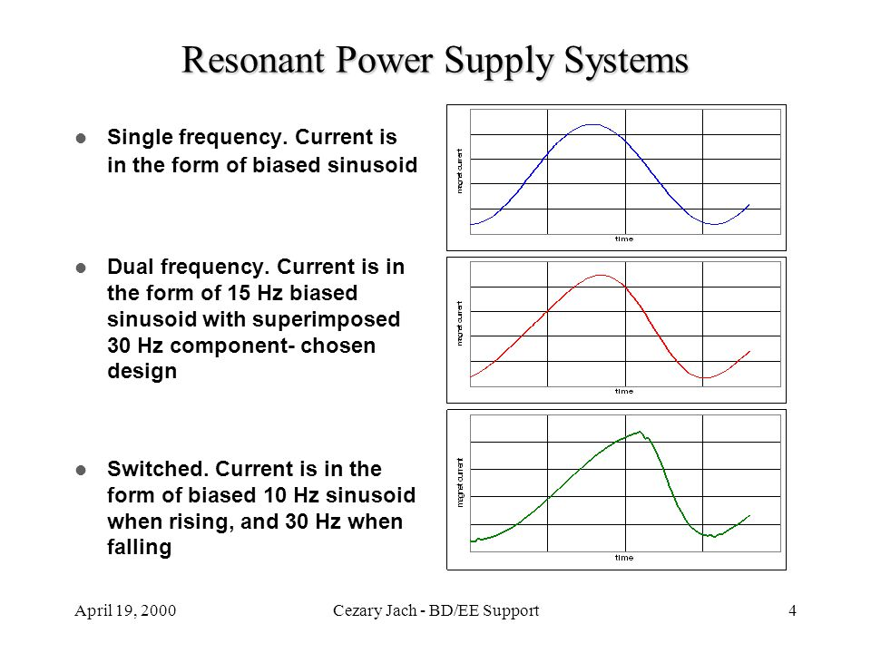 April 19, 2000Cezary Jach - BD/EE Support4 Resonant Power Supply Systems Single frequency. Current is in the form of biased sinusoid Dual frequency. C