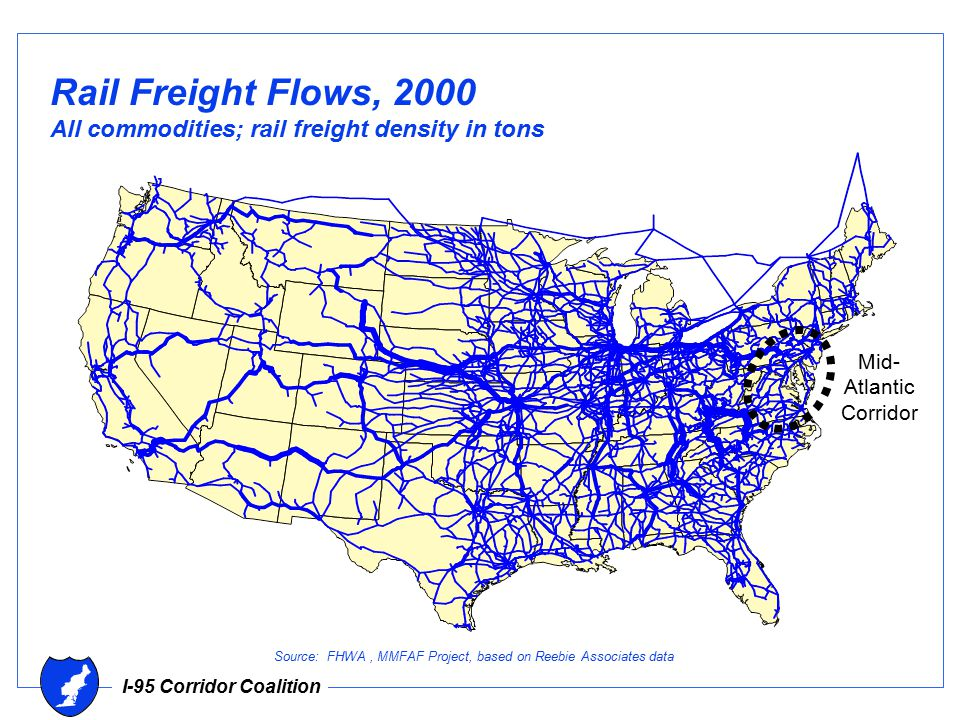 I-95 Corridor Coalition Rail Freight Flows, 2000 All commodities; rail freight density in tons Source: FHWA, MMFAF Project, based on Reebie Associates data Mid- Atlantic Corridor