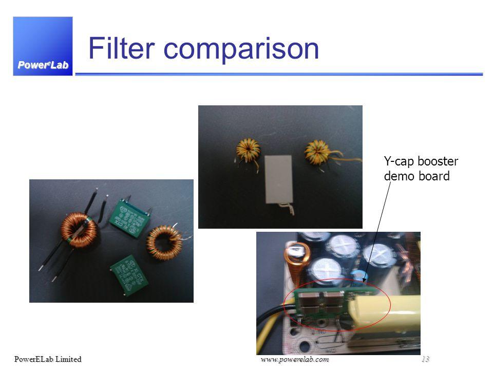 Power e Lab PowerELab Limitedwww.powerelab.com 13 Filter comparison Y-cap booster demo board