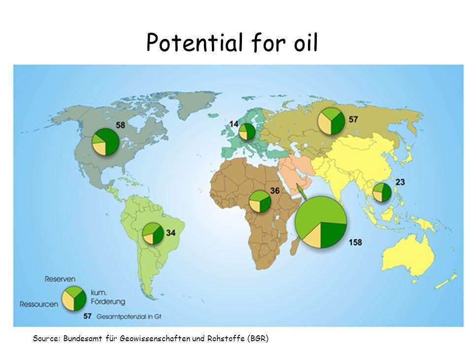 Potential for oil Source: Bundesamt für Geowissenschaften und Rohstoffe (BGR)