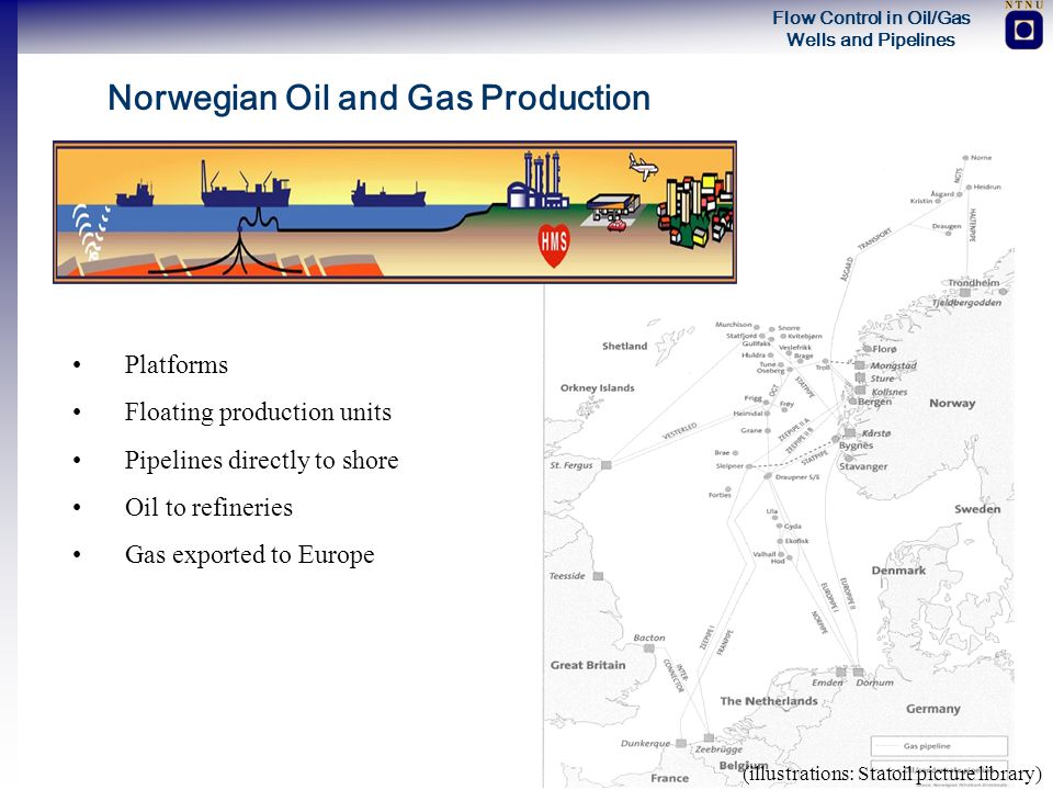 Flow Control in Oil/Gas Wells and Pipelines Trends and Facts in Oil and Gas Production Few new 'giant' oil and gas fields are likely to be discovered More than a quarter of the world's oil and more than 15% of its natural gas lies offshore Most of the new discoveries are expected to occur offshore New large fields are probable in deep waters Develop new and cost effective solutions for small fields Multiphase transport directly to shore Tie-in of well stream from sub sea installation to platform (Oliemans, 1994, Sarica and Tengesdal, 2000)