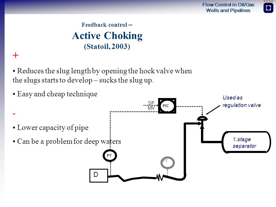 Flow Control in Oil/Gas Wells and Pipelines Feedback control – Active Choking (Statoil, 2003) + Reduces the slug length by opening the hock valve when