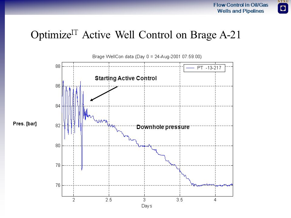Flow Control in Oil/Gas Wells and Pipelines Pres. [bar] Downhole pressure Optimize IT Active Well Control on Brage A-21 Starting Active Control