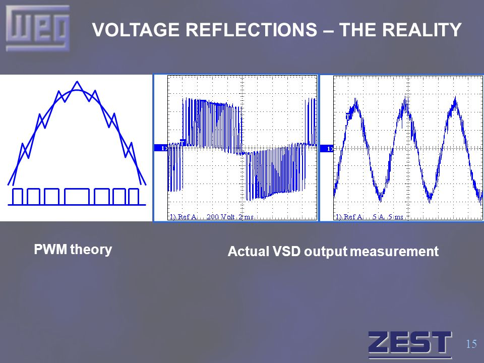 15 VOLTAGE REFLECTIONS – THE REALITY PWM theory Actual VSD output measurement