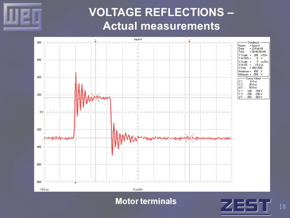 18 VOLTAGE REFLECTIONS – Actual measurements Motor terminals