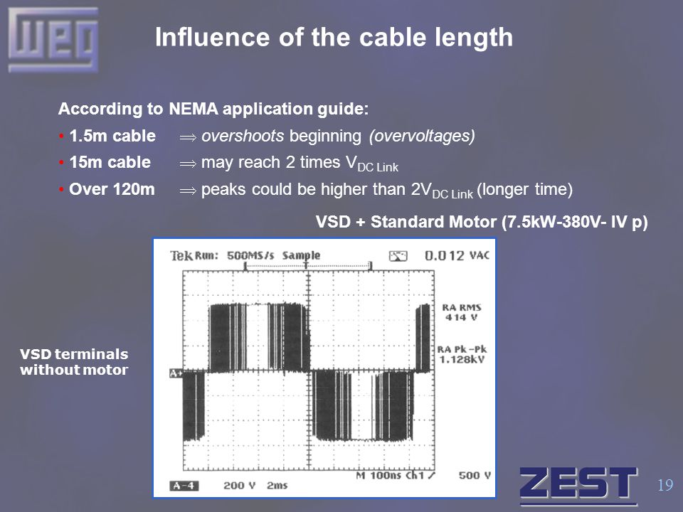 19 Influence of the cable length According to NEMA application guide: 1.5m cable  overshoots beginning (overvoltages) 15m cable  may reach 2 times V