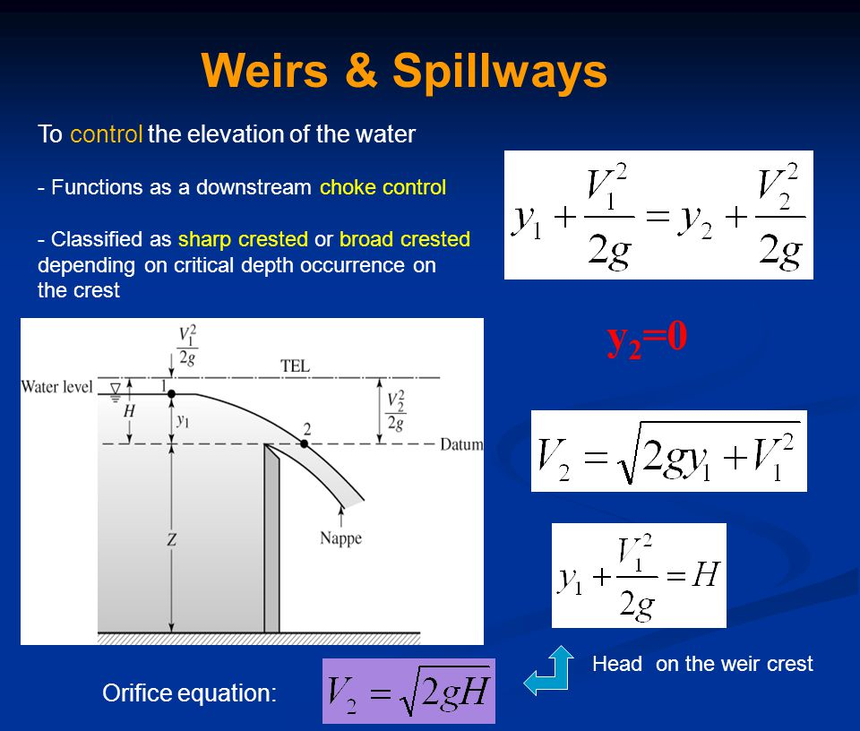 Weirs & Spillways y 2 =0 To control the elevation of the water - Functions as a downstream choke control - Classified as sharp crested or broad creste