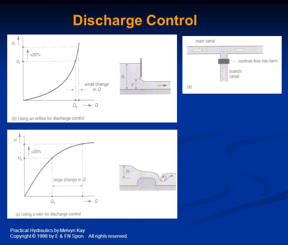 Discharge Control Practical Hydraulics by Melvyn Kay Copyright © 1998 by E & FN Spon. All rights reserved.