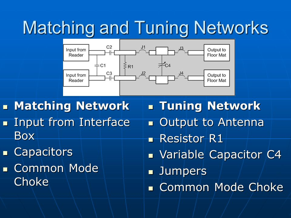 Matching and Tuning Networks Tuning Network Tuning Network Output to Antenna Output to Antenna Resistor R1 Resistor R1 Variable Capacitor C4 Variable Capacitor C4 Jumpers Jumpers Common Mode Choke Common Mode Choke Matching Network Matching Network Input from Interface Box Input from Interface Box Capacitors Capacitors Common Mode Choke Common Mode Choke