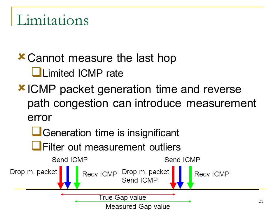 21 Limitations  Cannot measure the last hop  Limited ICMP rate  ICMP packet generation time and reverse path congestion can introduce measurement e